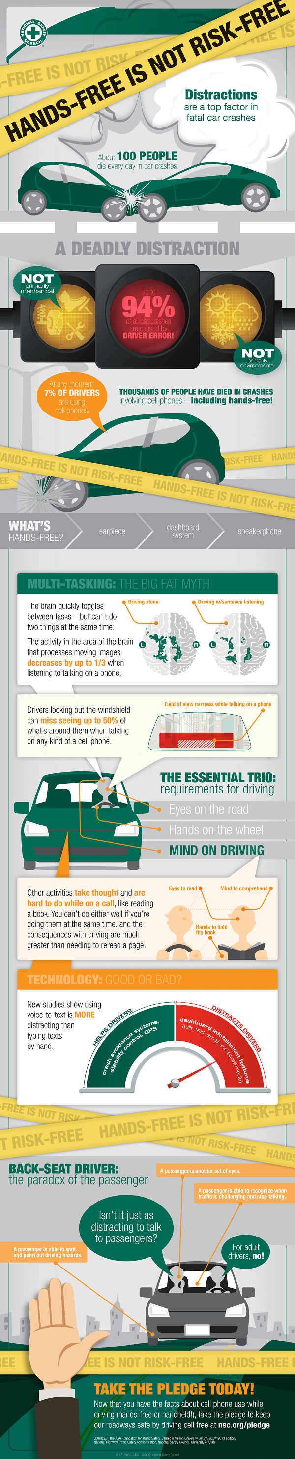 Hands-Free Is Not Risk-Free