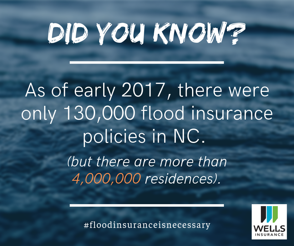 As of early 2017, there were only 130,000 flood insurance policies in NC but there are more than 4,000,000 residences