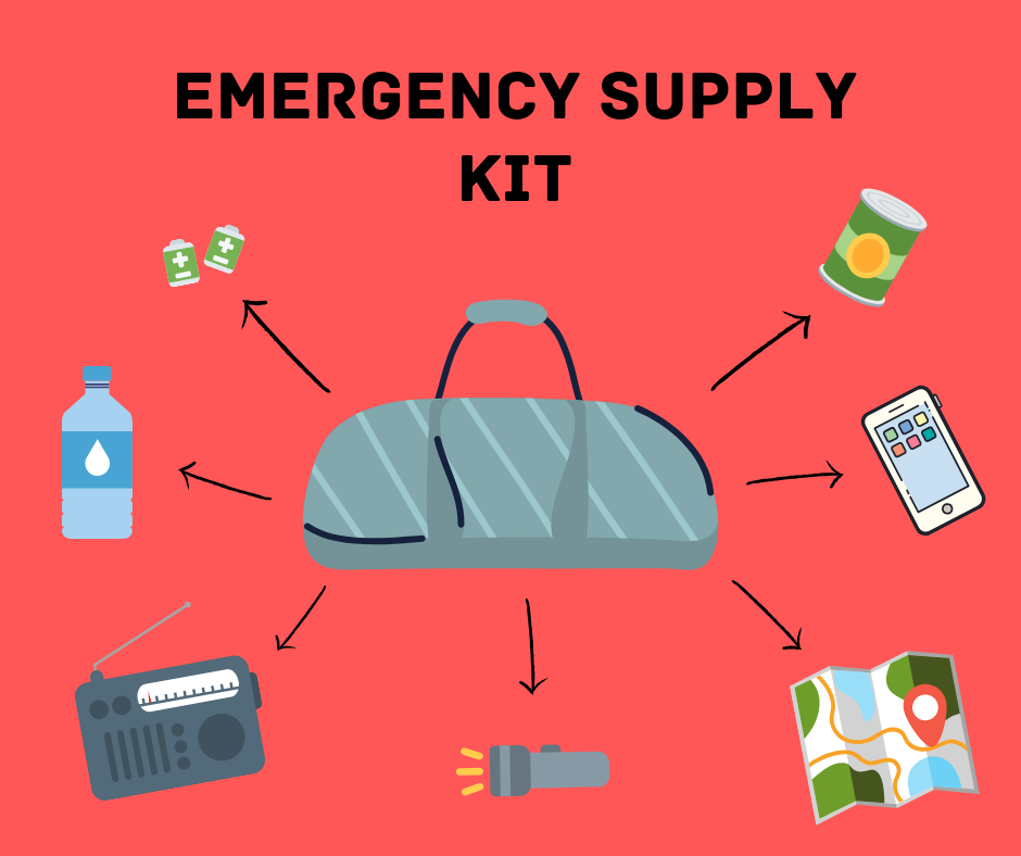 What Is an Emergency Supply Kit?