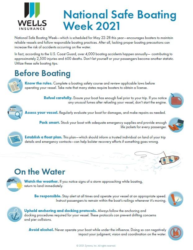 National Safe Boating Week 2021